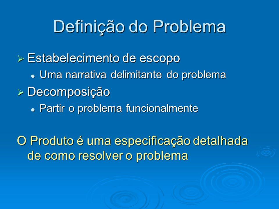 Definição do Problema Estabelecimento de escopo Decomposição