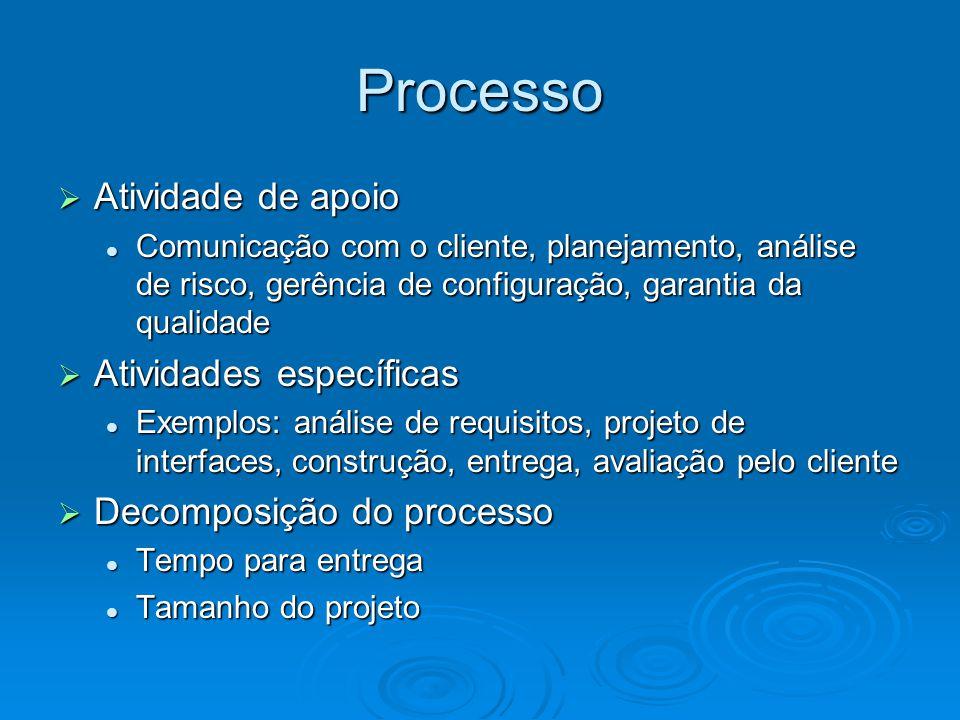 Processo Atividade de apoio Atividades específicas
