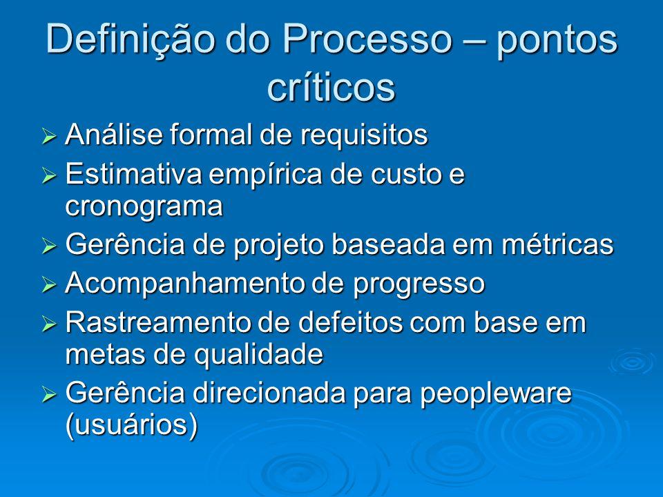 Definição do Processo – pontos críticos