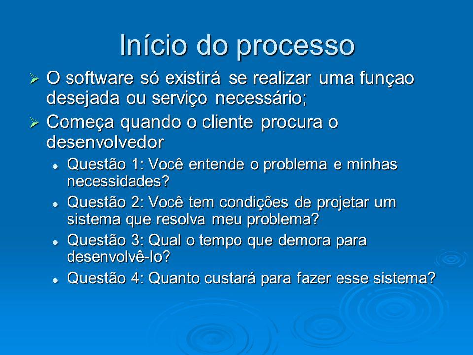 Início do processo O software só existirá se realizar uma funçao desejada ou serviço necessário; Começa quando o cliente procura o desenvolvedor.