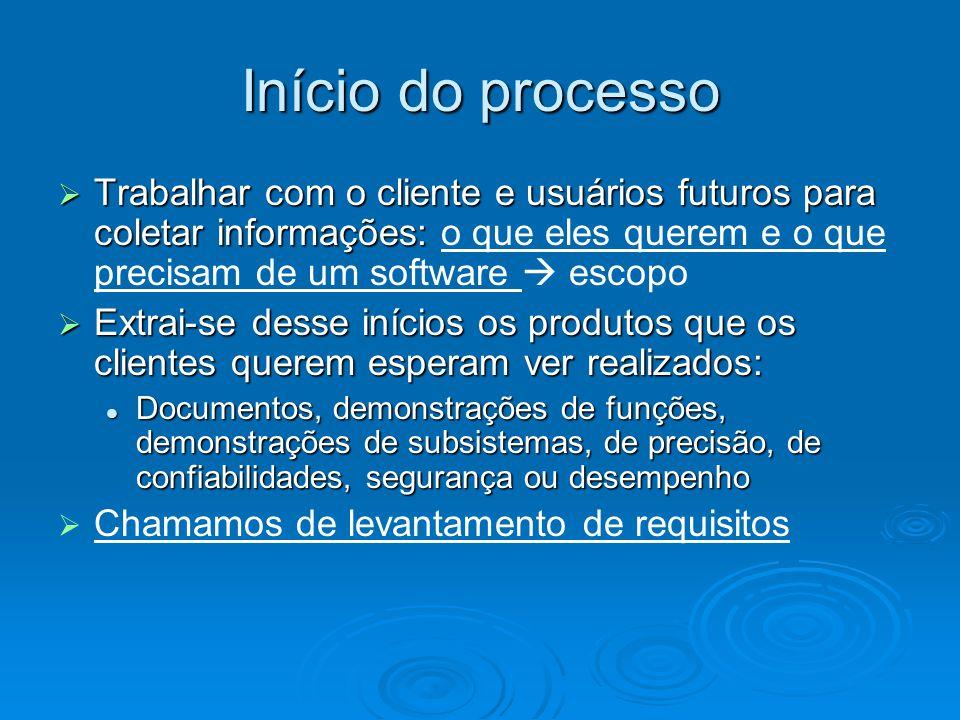 Início do processo Trabalhar com o cliente e usuários futuros para coletar informações: o que eles querem e o que precisam de um software  escopo.