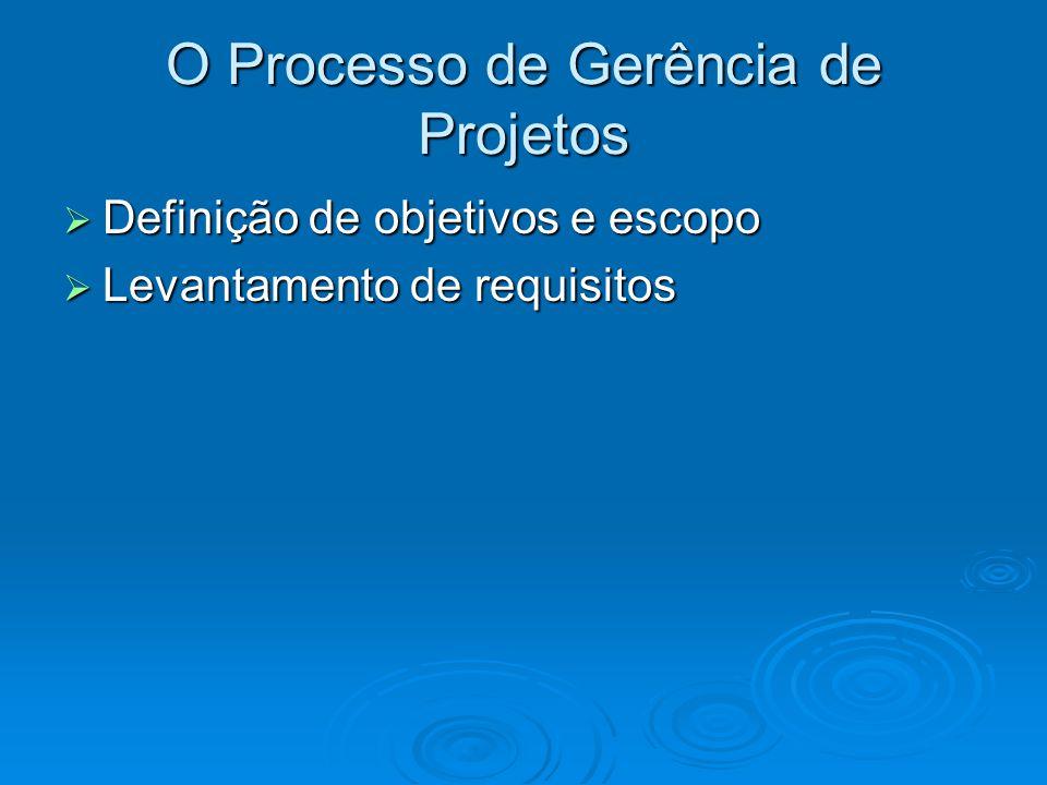 O Processo de Gerência de Projetos