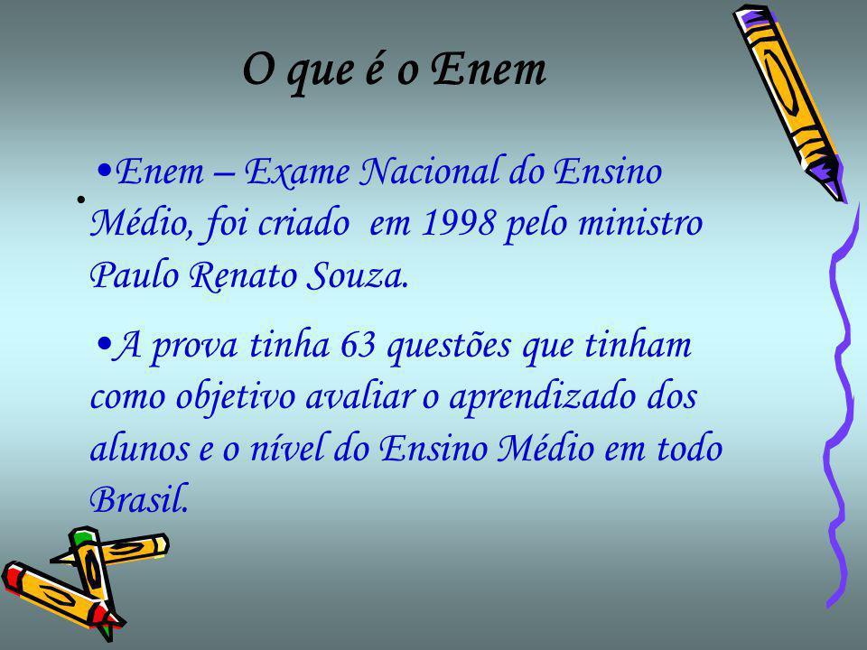 O que é o Enem •Enem – Exame Nacional do Ensino Médio, foi criado em 1998 pelo ministro Paulo Renato Souza.