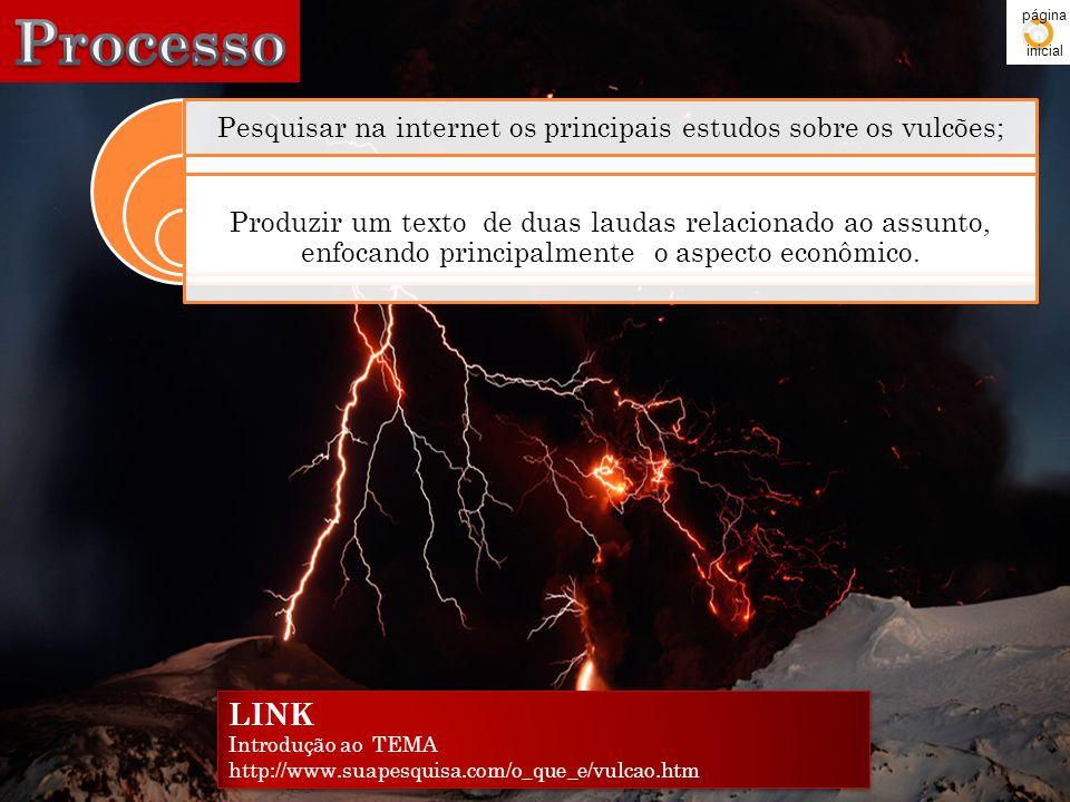 Pesquisar na internet os principais estudos sobre os vulcões;