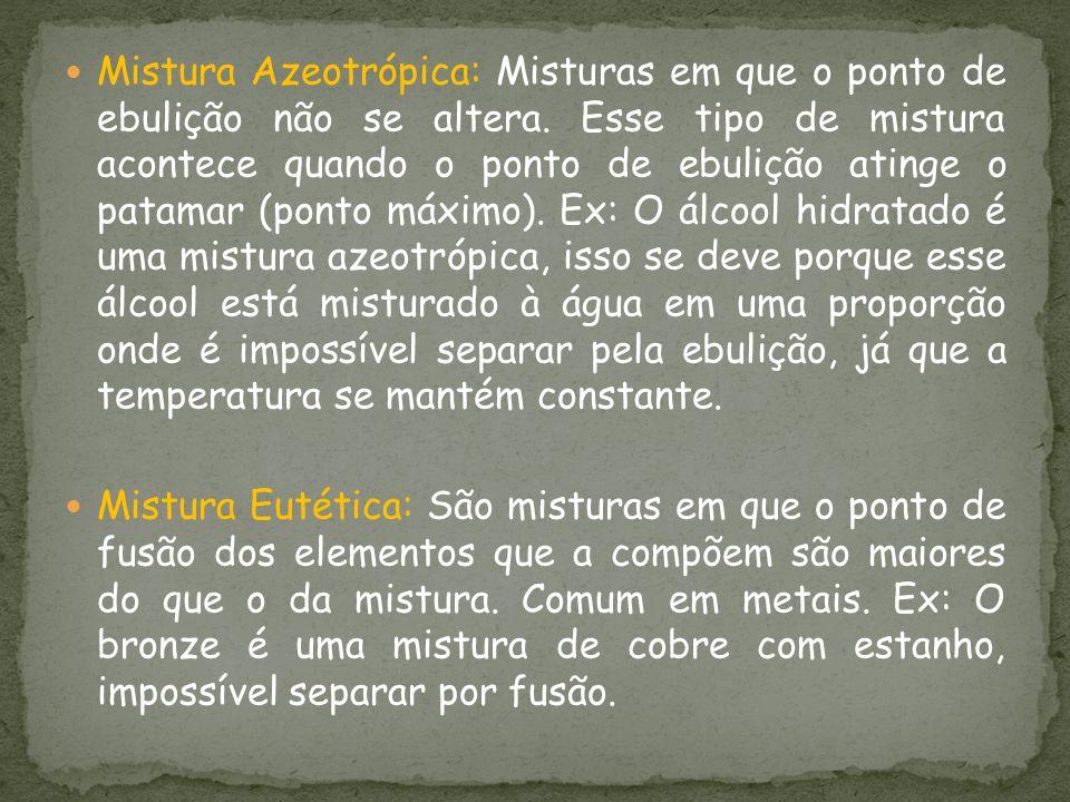Mistura Azeotrópica: Misturas em que o ponto de ebulição não se altera