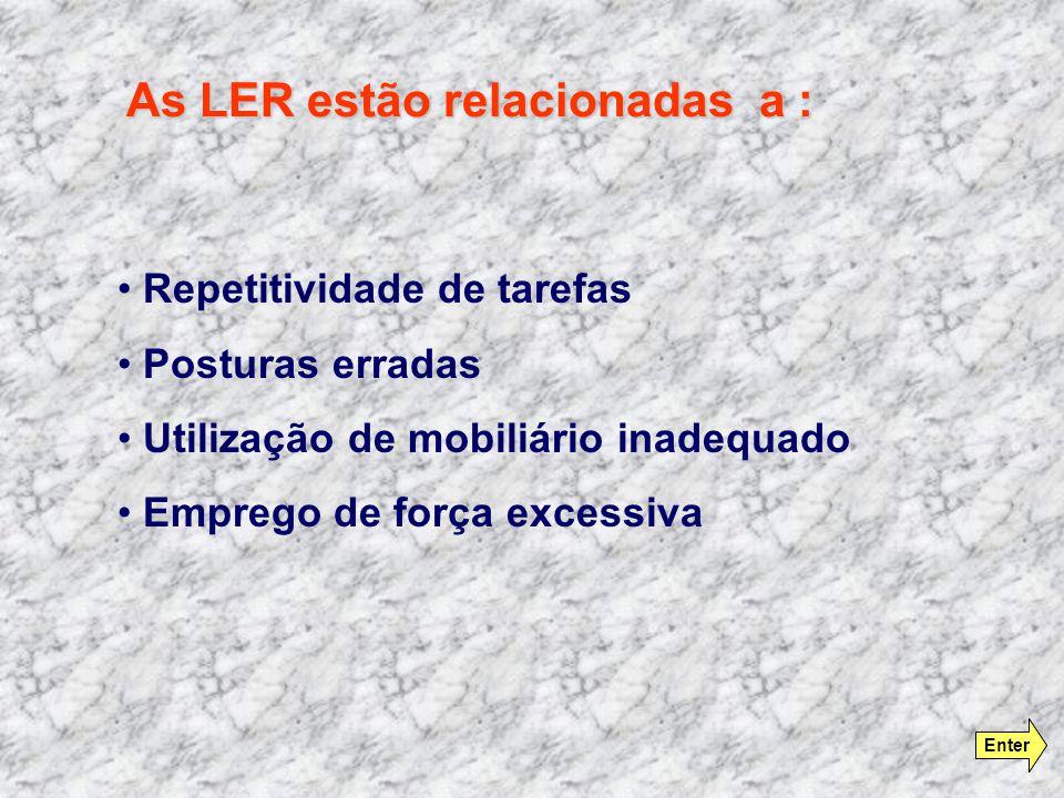 As LER estão relacionadas a :