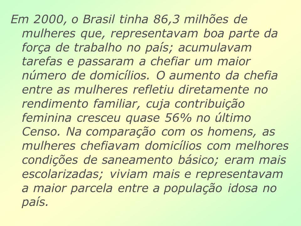 Em 2000, o Brasil tinha 86,3 milhões de mulheres que, representavam boa parte da força de trabalho no país; acumulavam tarefas e passaram a chefiar um maior número de domicílios.
