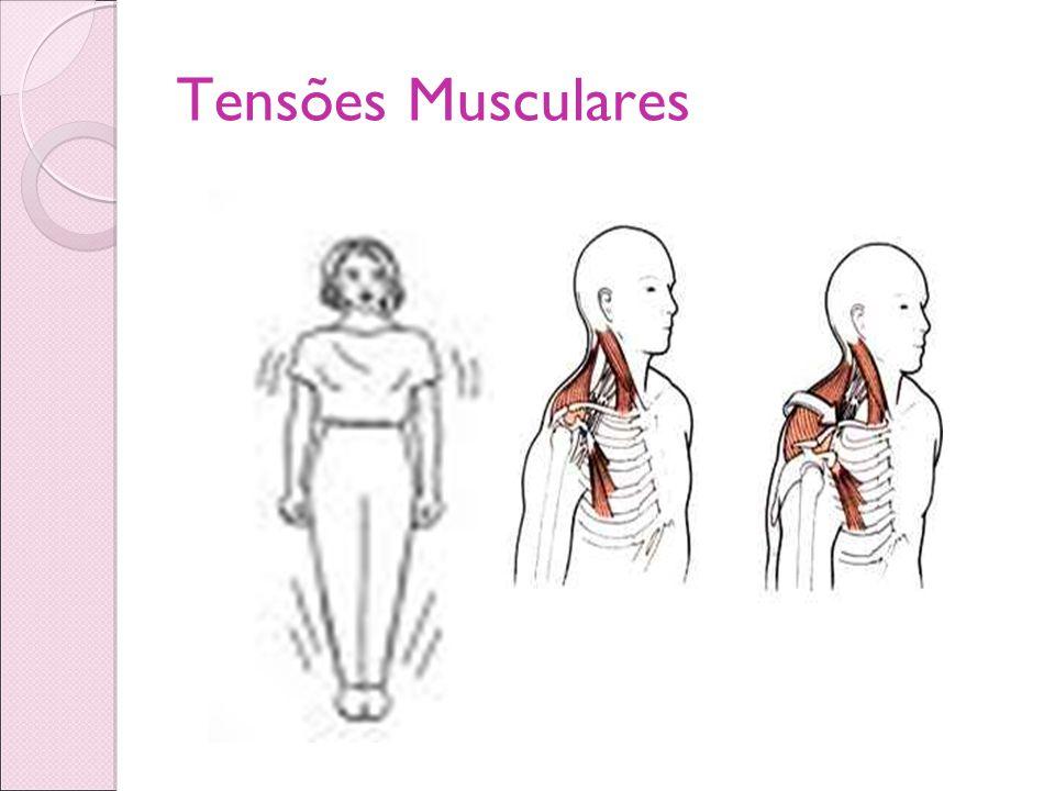 Tensões Musculares