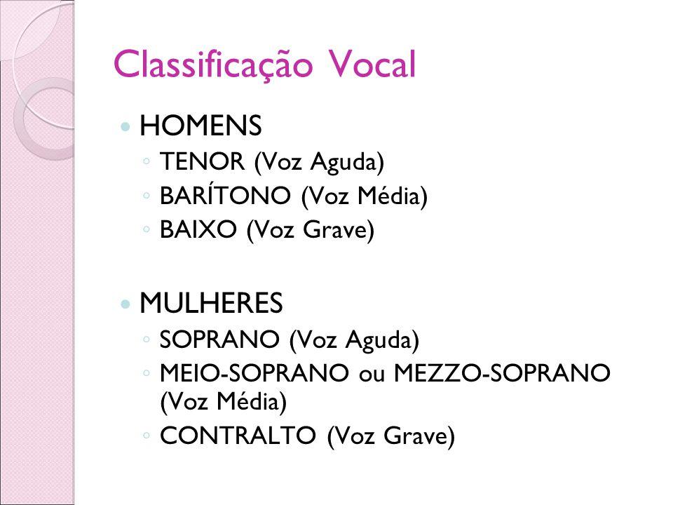 Classificação Vocal HOMENS MULHERES TENOR (Voz Aguda)