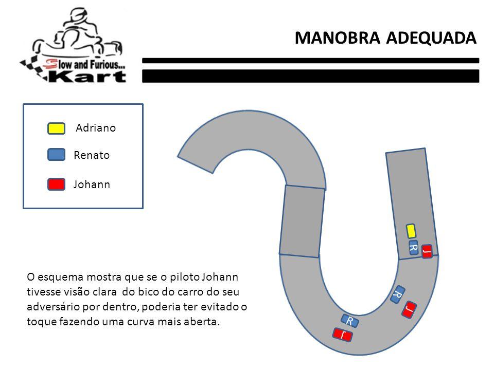 MANOBRA ADEQUADA Adriano Renato Johann R J