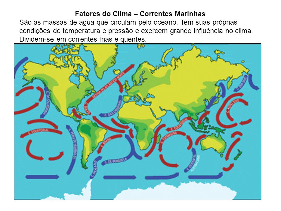 Fatores do Clima – Correntes Marinhas