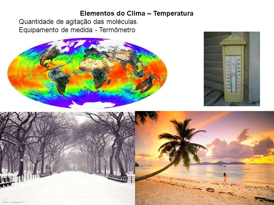 Elementos do Clima – Temperatura