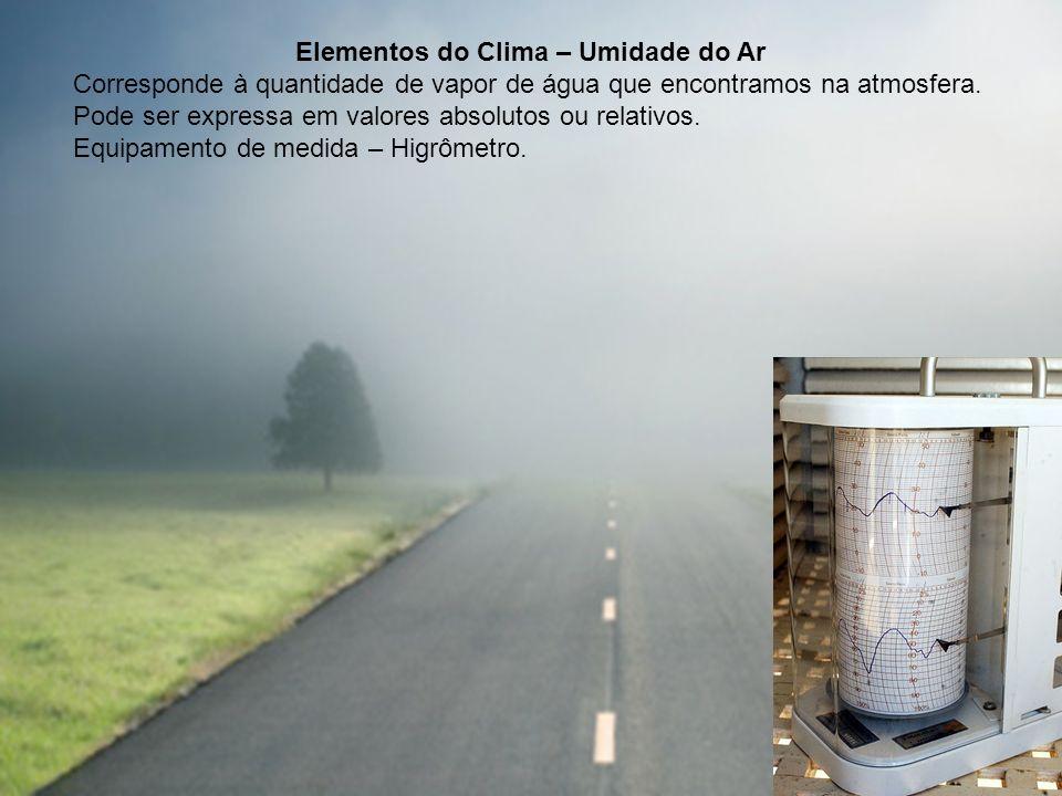 Elementos do Clima – Umidade do Ar
