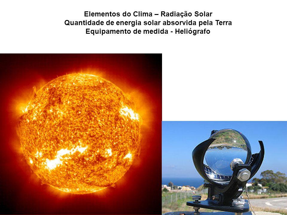 Elementos do Clima – Radiação Solar