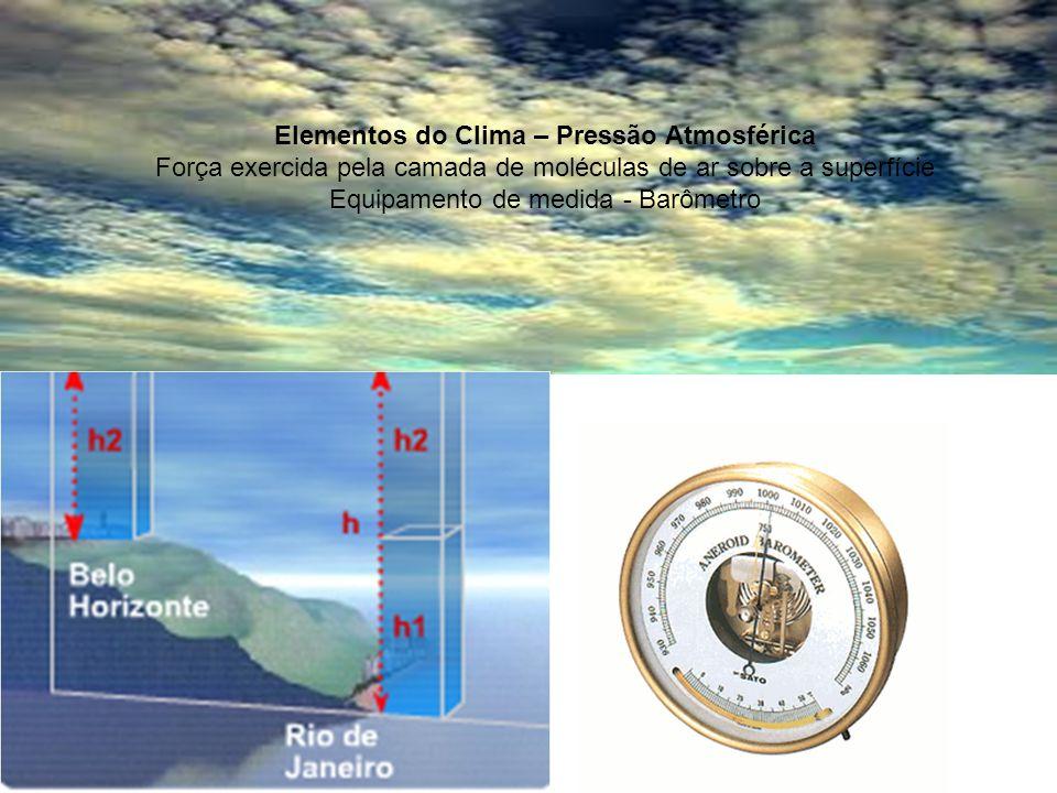 Elementos do Clima – Pressão Atmosférica
