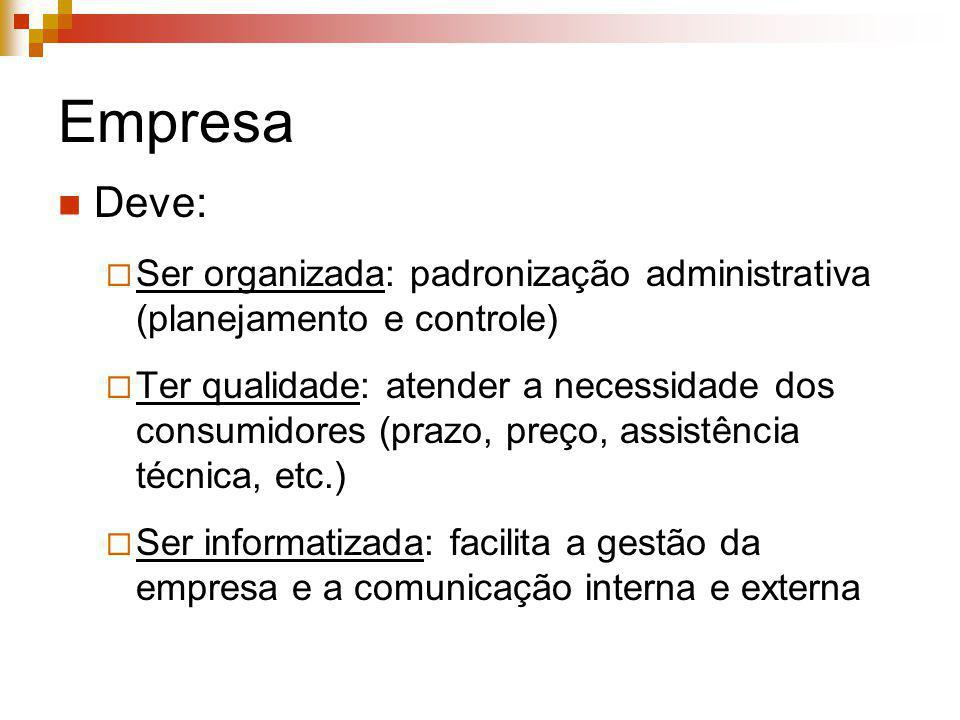 Empresa Deve: Ser organizada: padronização administrativa (planejamento e controle)