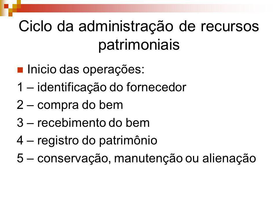 Ciclo da administração de recursos patrimoniais