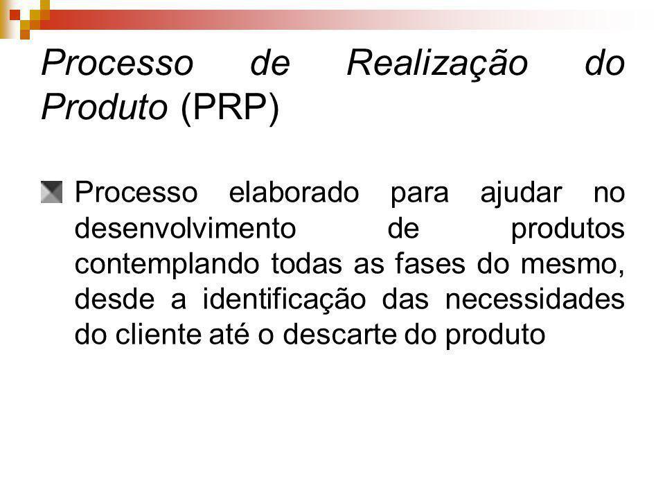 Processo de Realização do Produto (PRP)