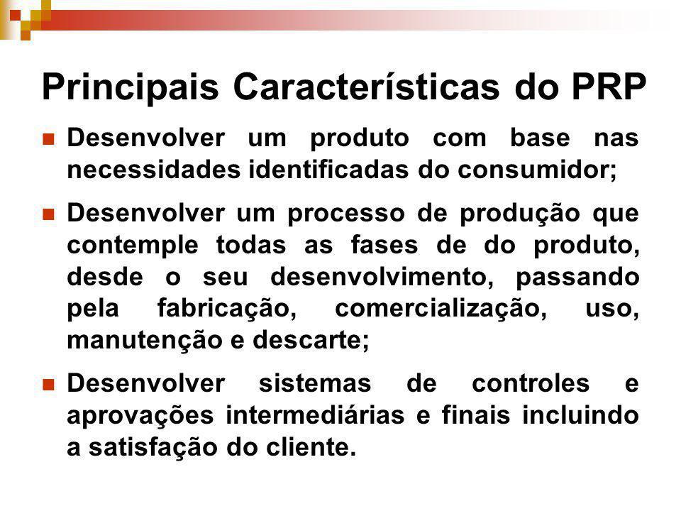 Principais Características do PRP