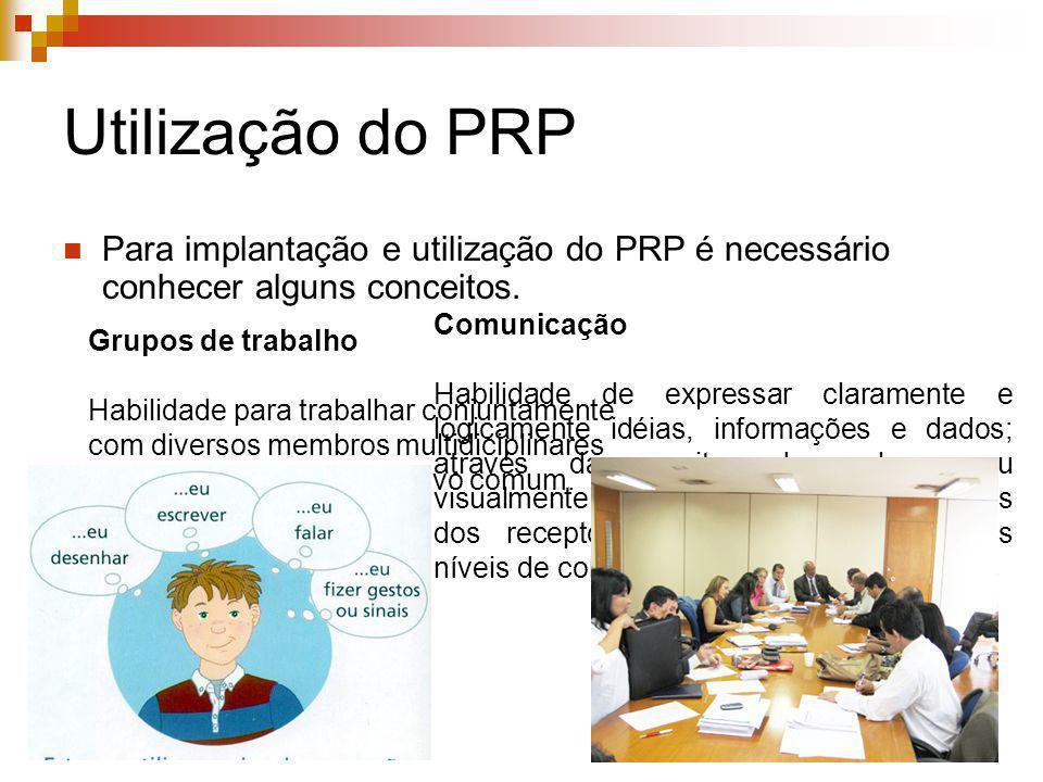Utilização do PRP Para implantação e utilização do PRP é necessário conhecer alguns conceitos. Comunicação.