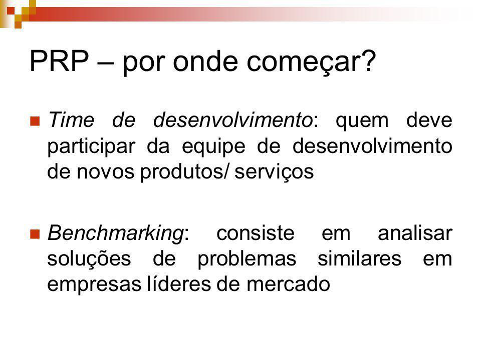 PRP – por onde começar Time de desenvolvimento: quem deve participar da equipe de desenvolvimento de novos produtos/ serviços.