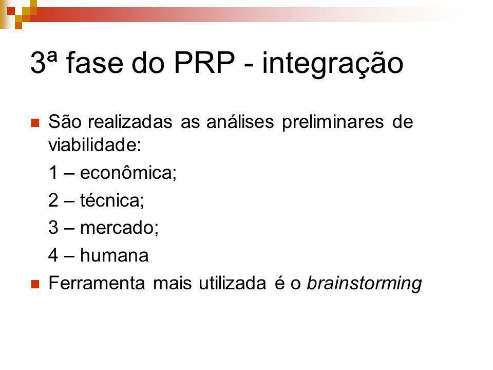 3ª fase do PRP - integração