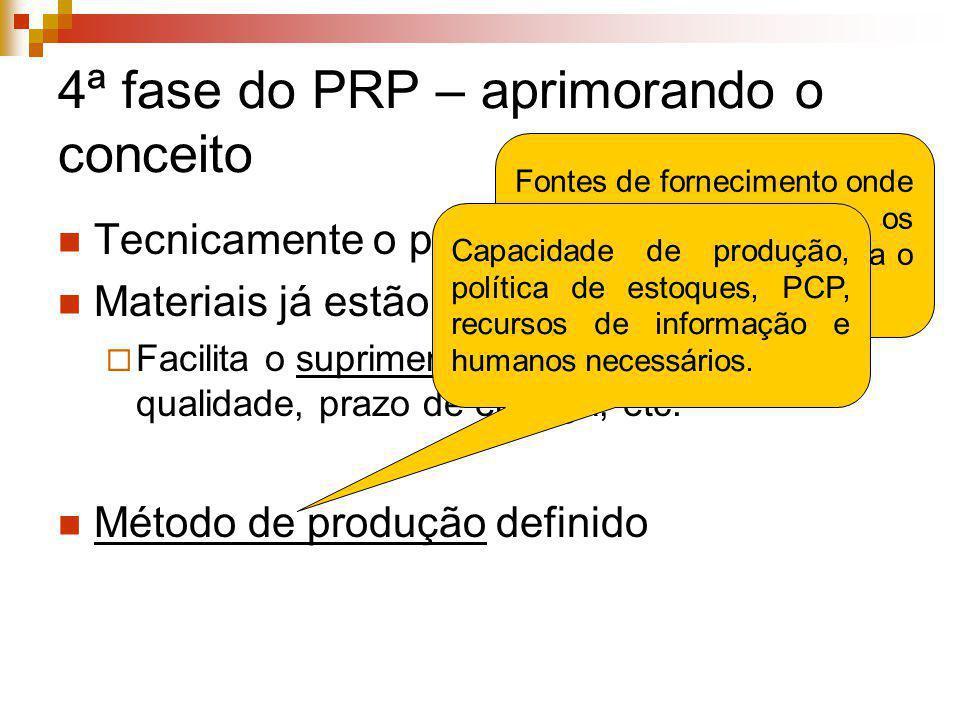 4ª fase do PRP – aprimorando o conceito