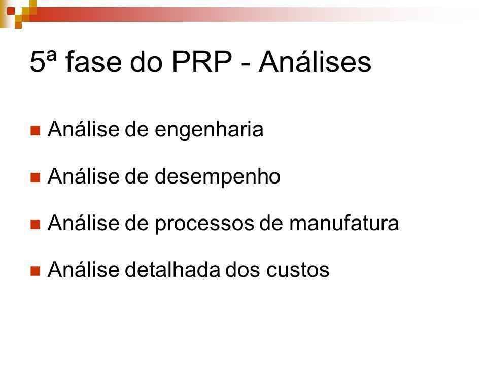5ª fase do PRP - Análises Análise de engenharia Análise de desempenho