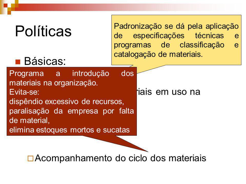 Políticas Básicas: Padronização dos materiais em uso na empresa