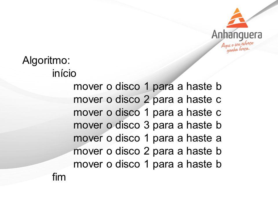 Algoritmo: início mover o disco 1 para a haste b mover o disco 2 para a haste c mover o disco 1 para a haste c mover o disco 3 para a haste b mover o disco 1 para a haste a mover o disco 2 para a haste b mover o disco 1 para a haste b fim