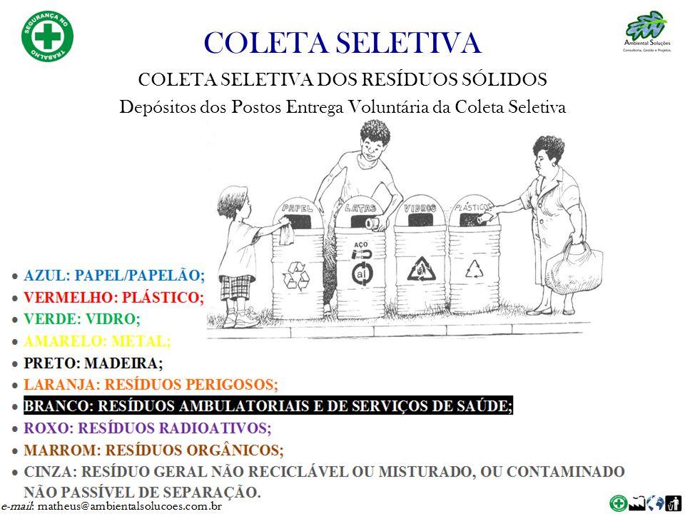 COLETA SELETIVA COLETA SELETIVA DOS RESÍDUOS SÓLIDOS Depósitos dos Postos Entrega Voluntária da Coleta Seletiva