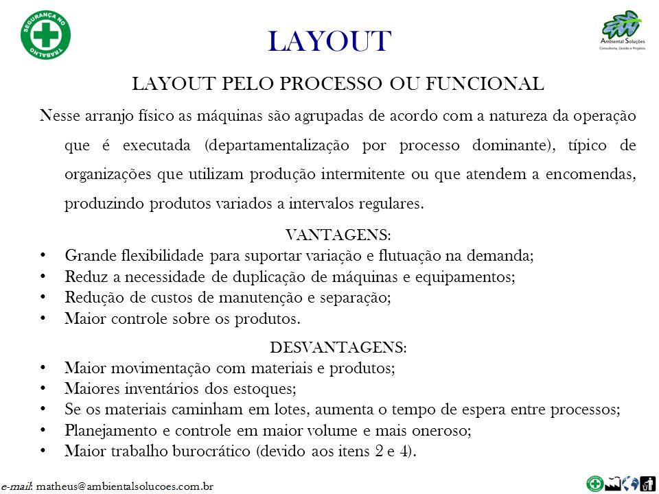 LAYOUT PELO PROCESSO OU FUNCIONAL
