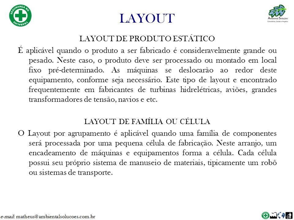 LAYOUT LAYOUT DE PRODUTO ESTÁTICO
