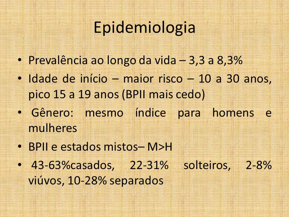 Epidemiologia Prevalência ao longo da vida – 3,3 a 8,3%