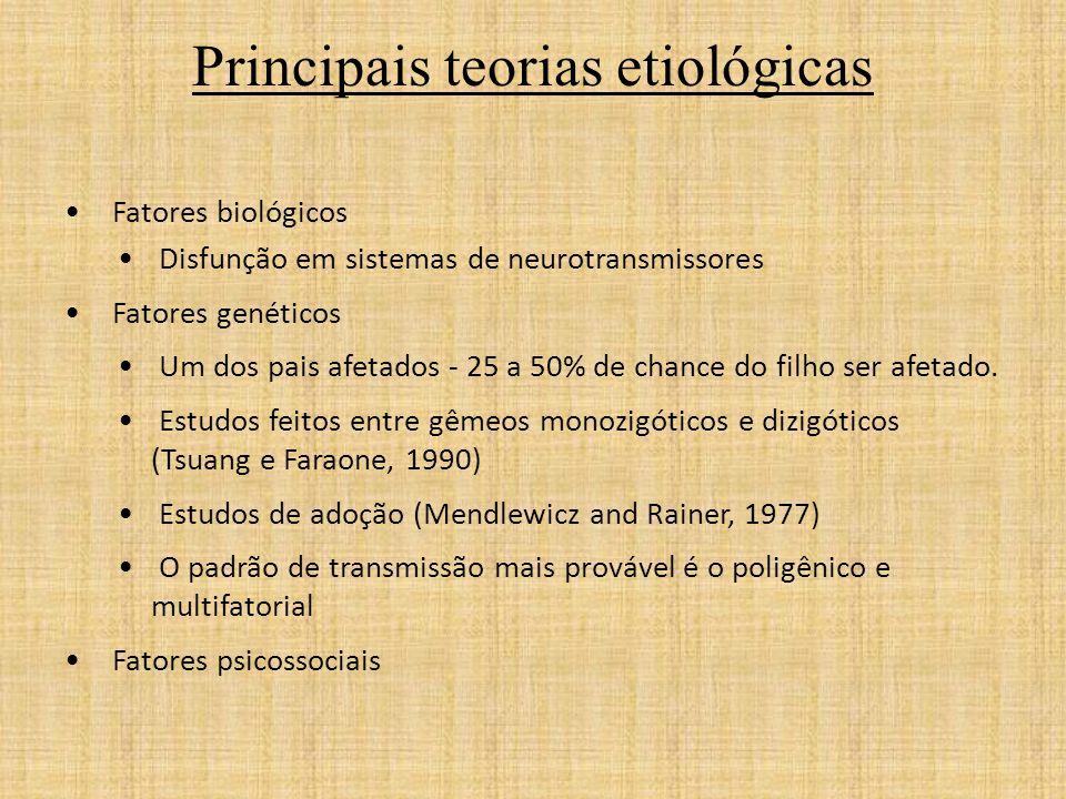 Principais teorias etiológicas