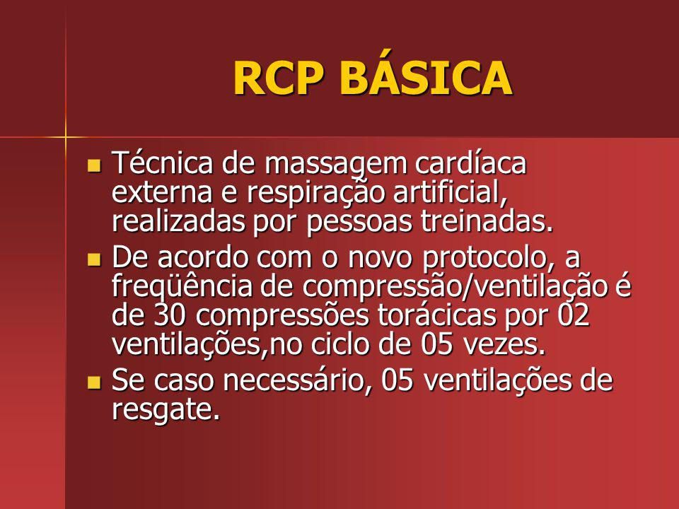 RCP BÁSICA Técnica de massagem cardíaca externa e respiração artificial, realizadas por pessoas treinadas.