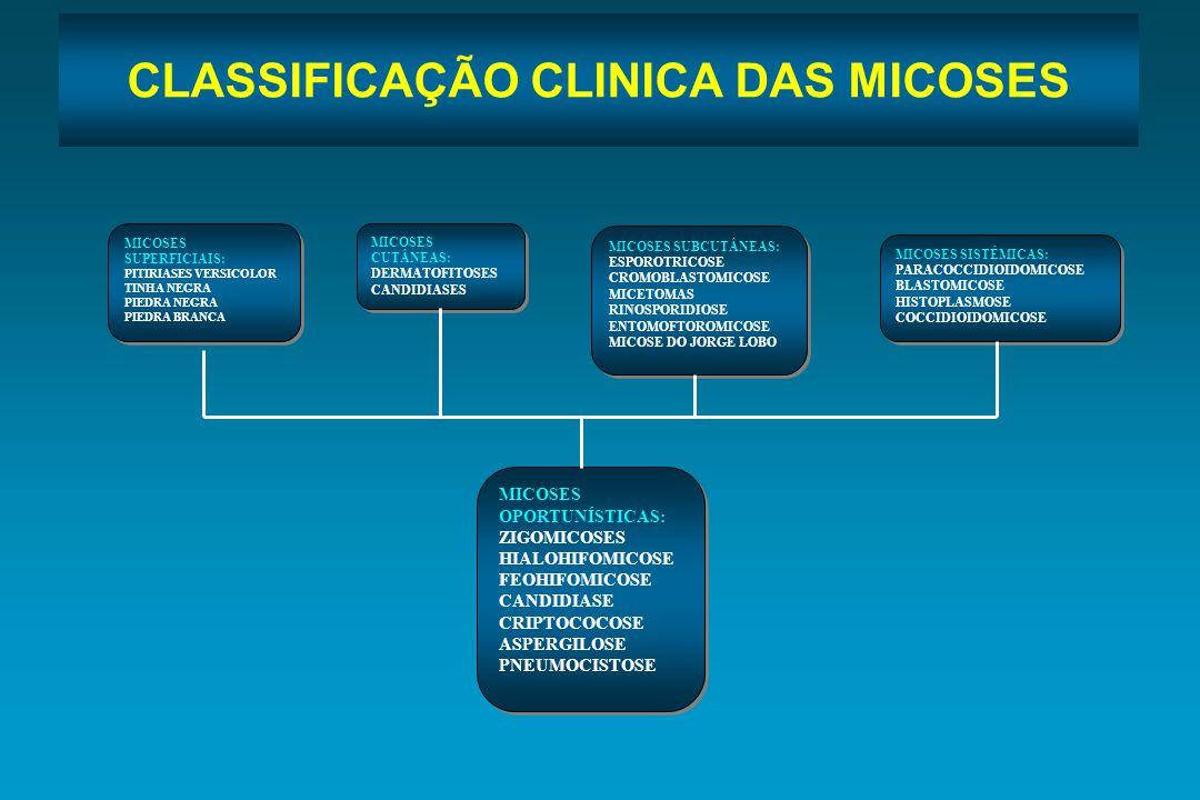 CLASSIFICAÇÃO CLINICA DAS MICOSES