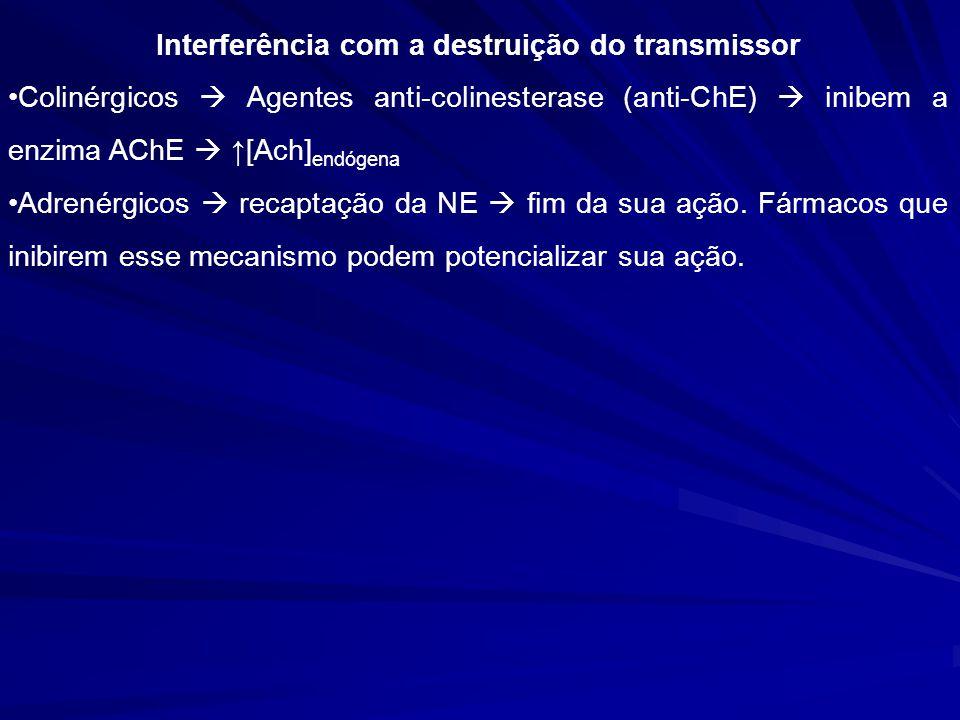 Interferência com a destruição do transmissor