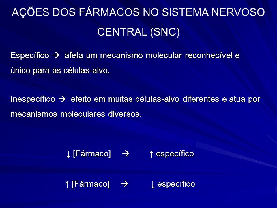AÇÕES DOS FÁRMACOS NO SISTEMA NERVOSO CENTRAL (SNC)