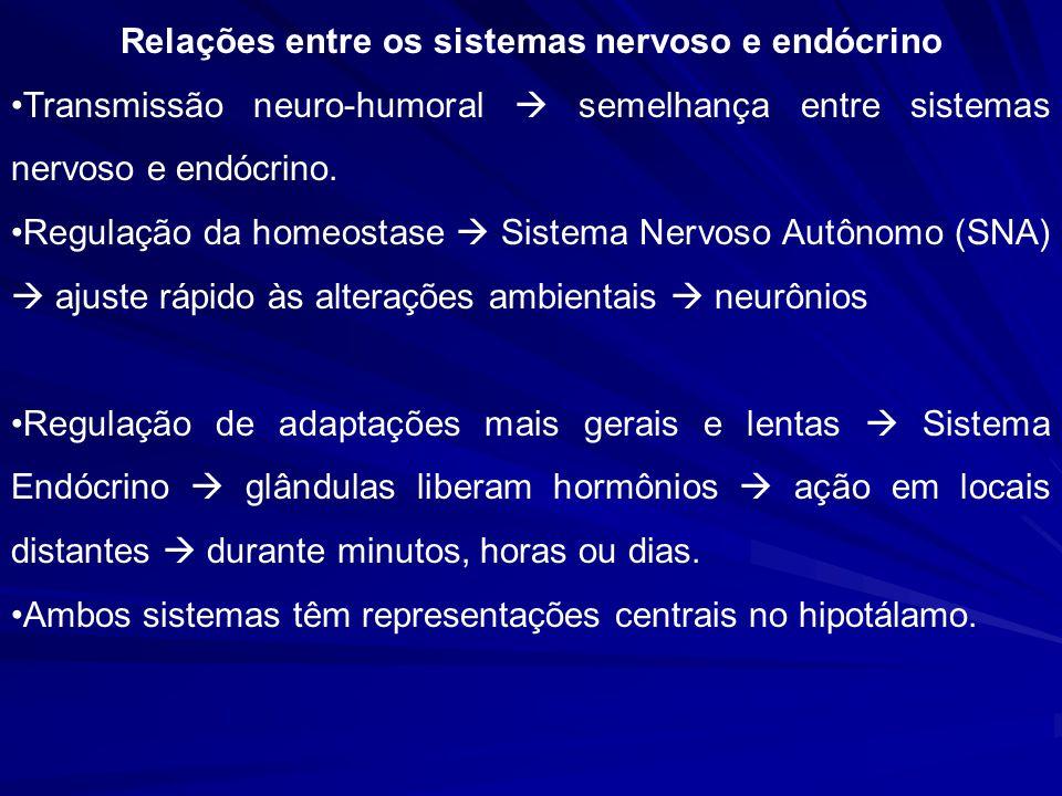 Relações entre os sistemas nervoso e endócrino