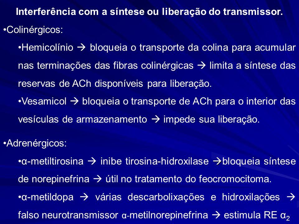 Interferência com a síntese ou liberação do transmissor.