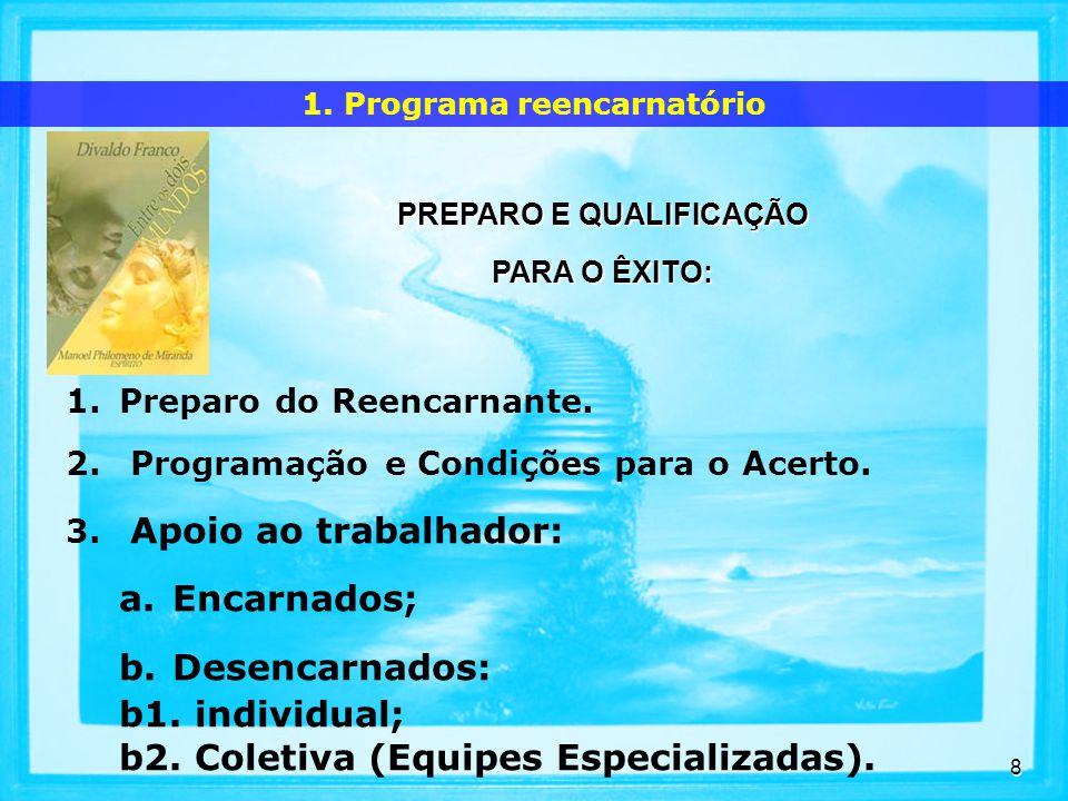 1. Programa reencarnatório PREPARO E QUALIFICAÇÃO