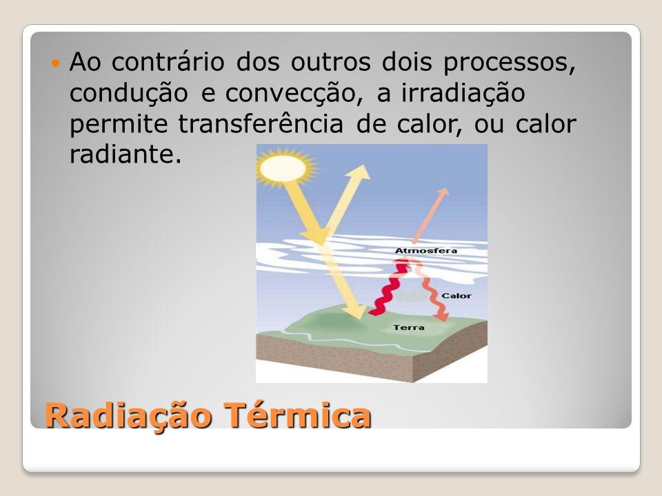 Ao contrário dos outros dois processos, condução e convecção, a irradiação permite transferência de calor, ou calor radiante.
