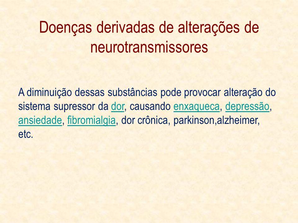 Doenças derivadas de alterações de neurotransmissores