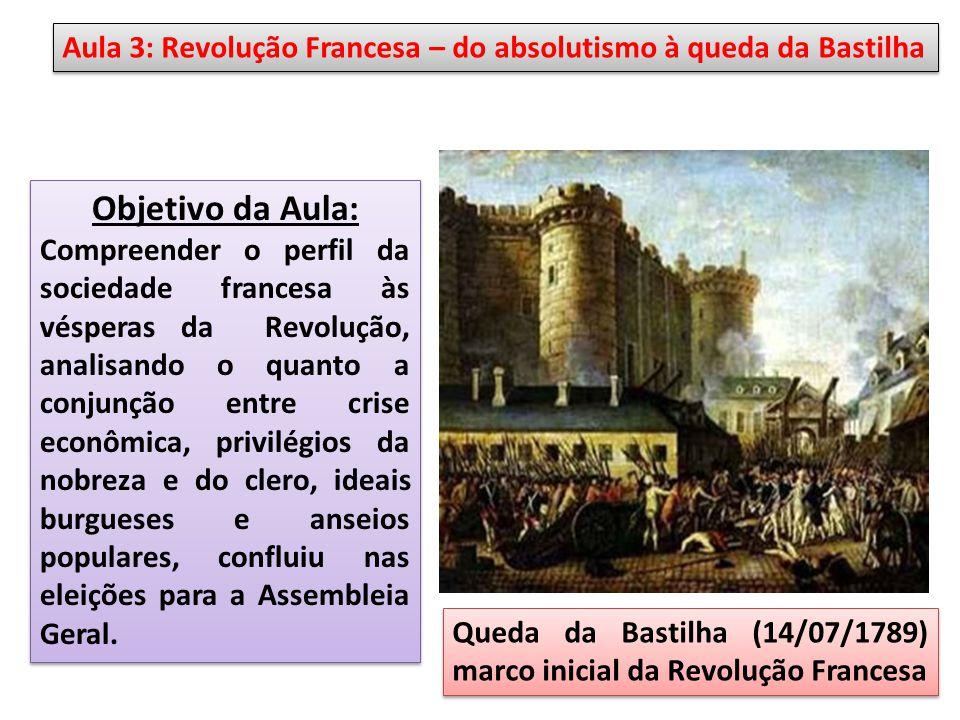 Aula 3: Revolução Francesa – do absolutismo à queda da Bastilha