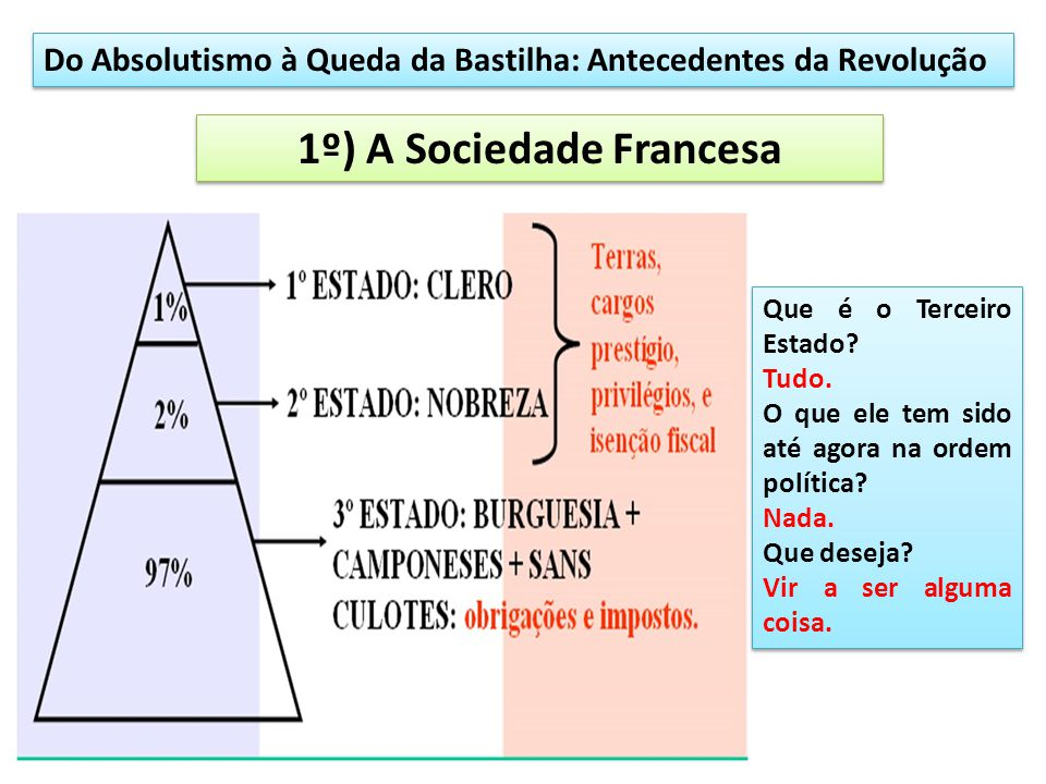 1º) A Sociedade Francesa