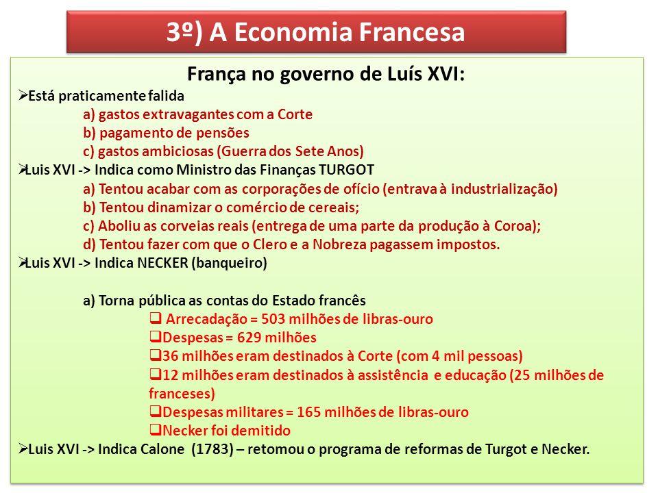 França no governo de Luís XVI: