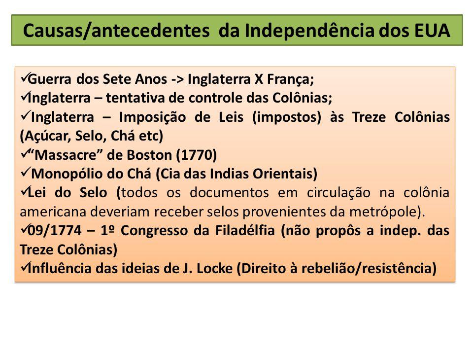 Causas/antecedentes da Independência dos EUA
