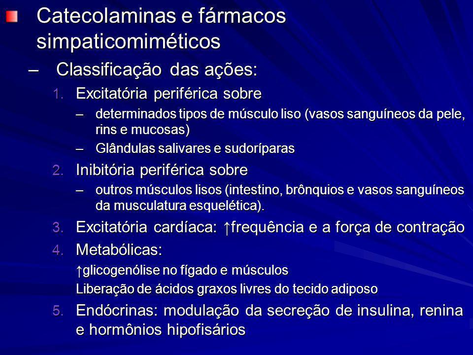 Catecolaminas e fármacos simpaticomiméticos