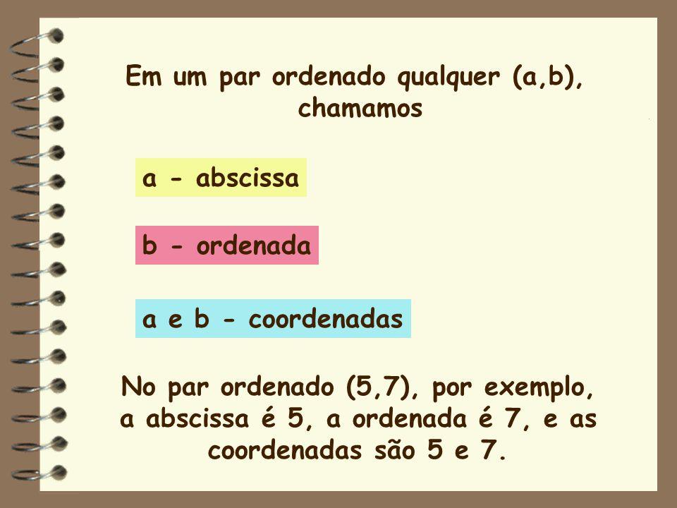 Em um par ordenado qualquer (a,b), chamamos